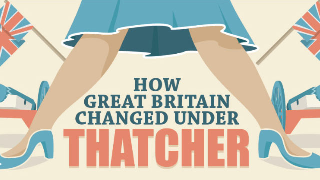 Margaret Thatcher Infographic